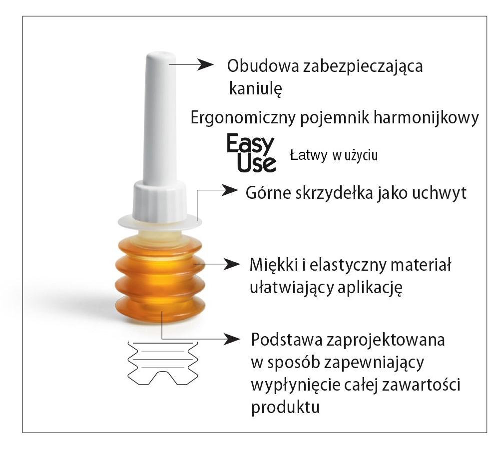 Melilax Opis mikrowlewki