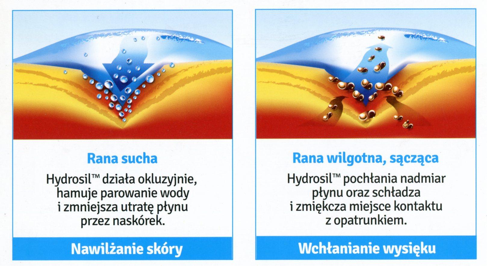 Hydrosil sposób działania