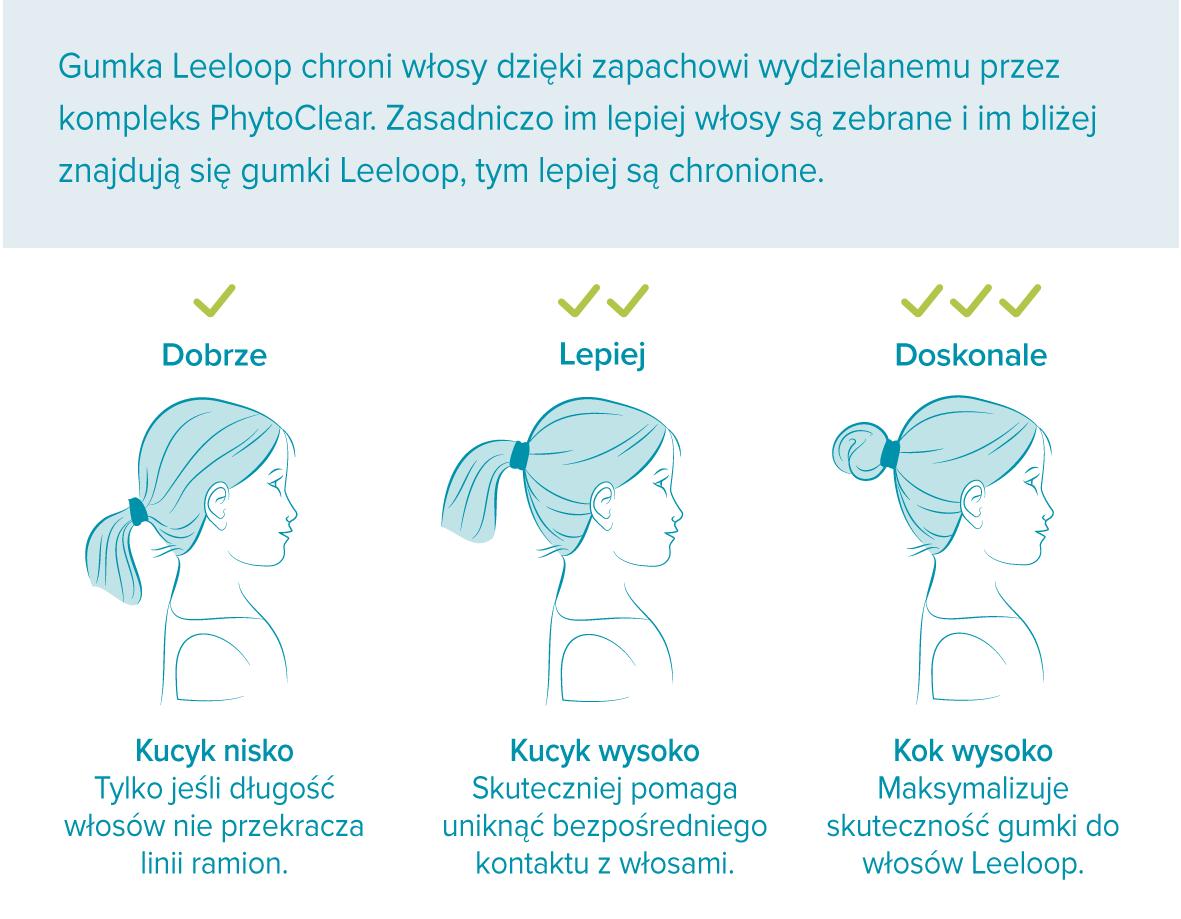 LeeLoop jak zawiazac na wlosach